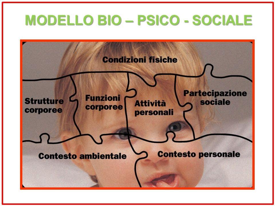 Il Benessere Bio Psico Sociale Nell Interazione Tra L Individuo E L Ambiente Dott Ssa Rossella Urti Psicologa